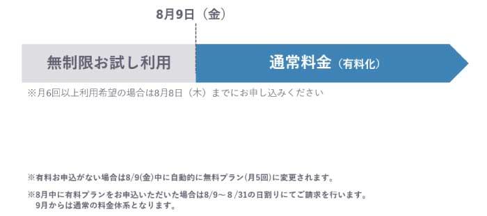 8月9日(金)より有料化スタート